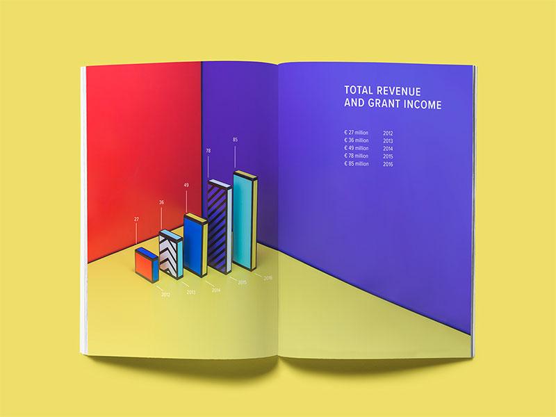 Coming Soon – Infografiken