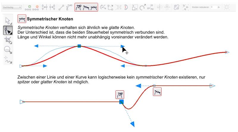 Ausgezeichnet Unterschied Zwischen Linie Und Last Zeitgenössisch ...