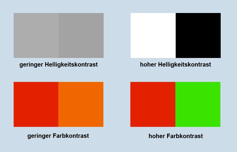 Farb- und Helligkeitskontraste
