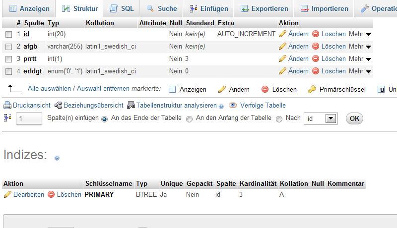 MySQL-Tabelle