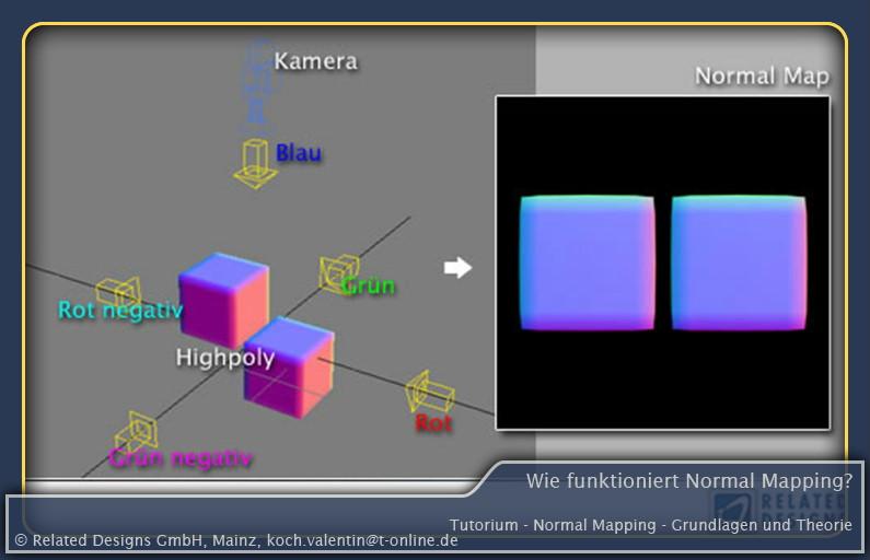 Bild: Wie funktioniert Normal Mapping?