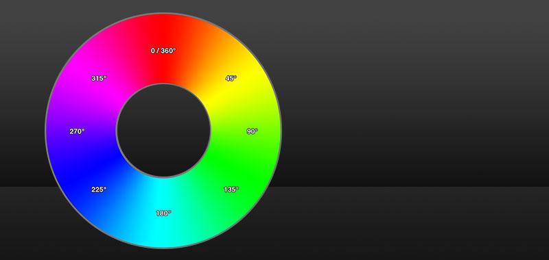 Standard-Farbkreis
