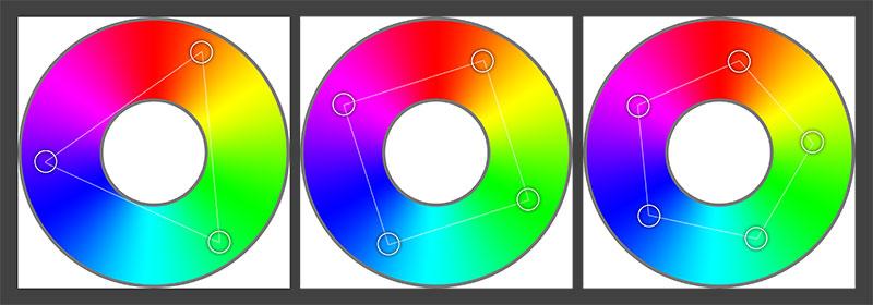Übersicht verschiedener Farbklänge: Triade, Tertrade und Pentagramm